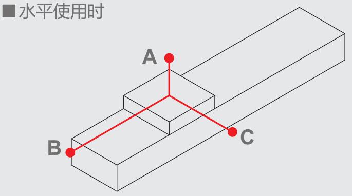 XSK直线电机模组水平使用时负载参数尺寸表